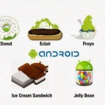 Cara Upgrade Os Android Terbaru Tanpa Menggunakan Komputer